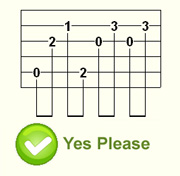 Tablature Guitar Image